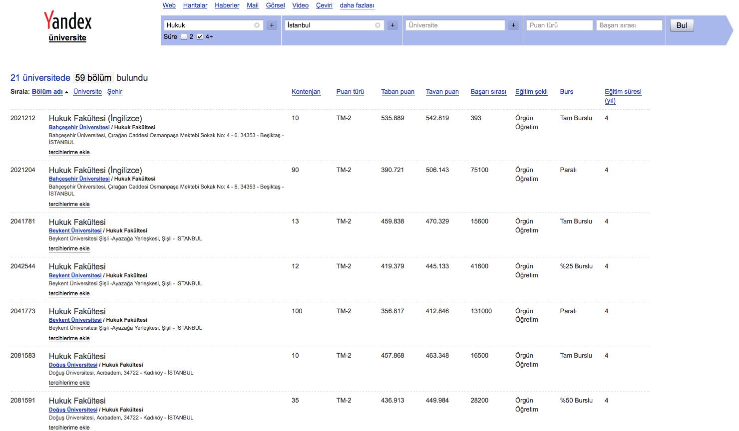 Yandex'ten Üniversite Adayları İçin Tercih Rehberi