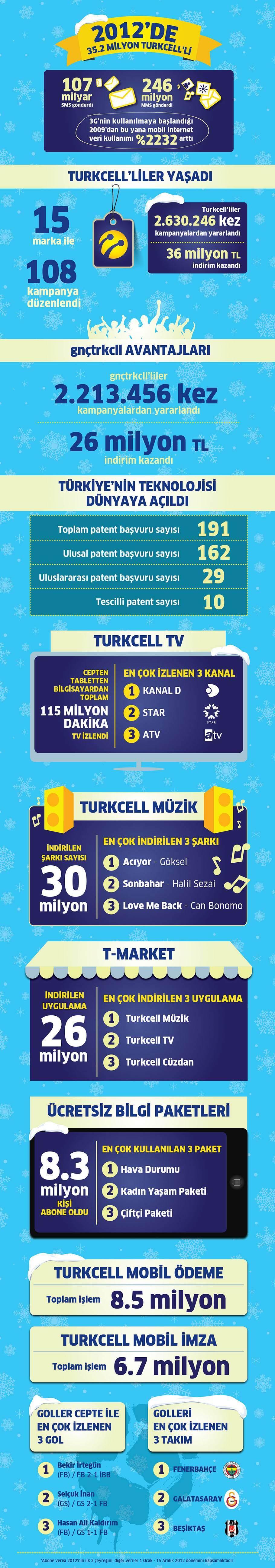 2012_infografik
