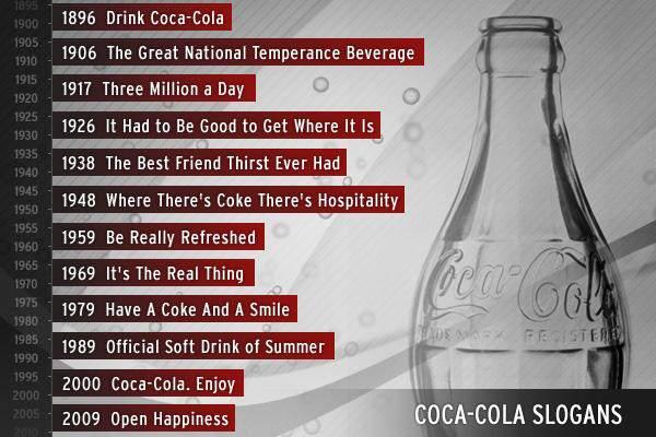 coke_slide_slide10