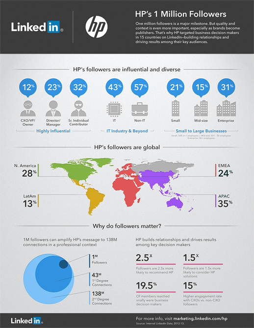 HP_1M_Infographic_FINAL_518x