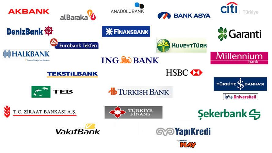 Banka Dünyasının Reklamları