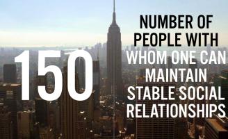 Etkili İletişim Kurabileceğiniz Maksimum Kişi Sayısı: 150 – Dunbar Sayısı