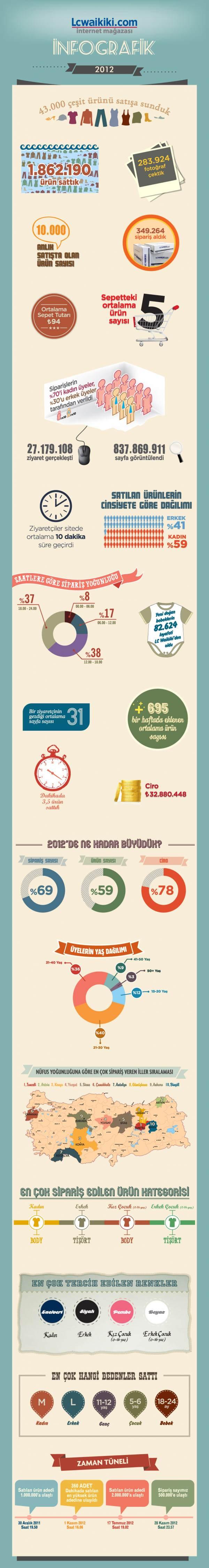 infografik-2012-e1365083486175