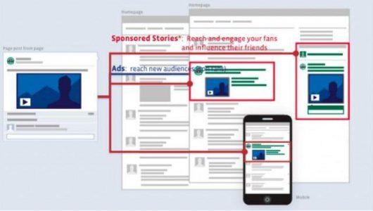 Facebook-Sponsored-Stories-640x362