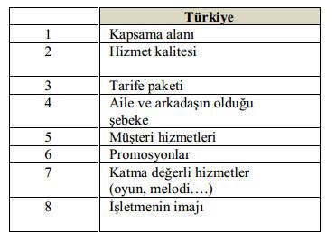 türkiyegsmtüketici