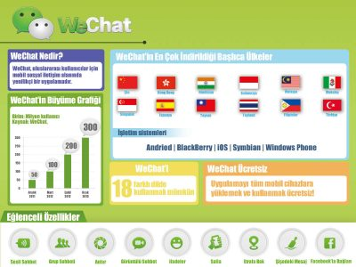 WeChat-infographic_TR