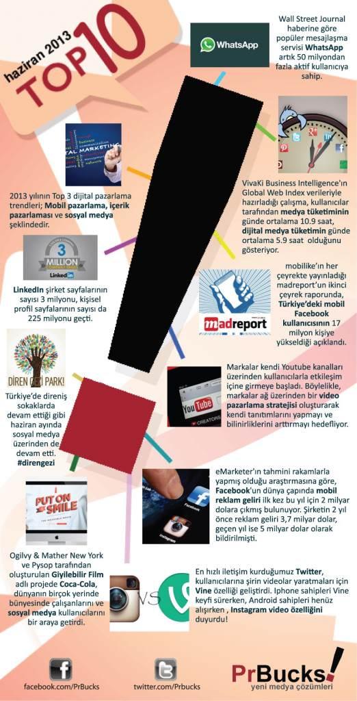 prbucks_infografik_haziranj