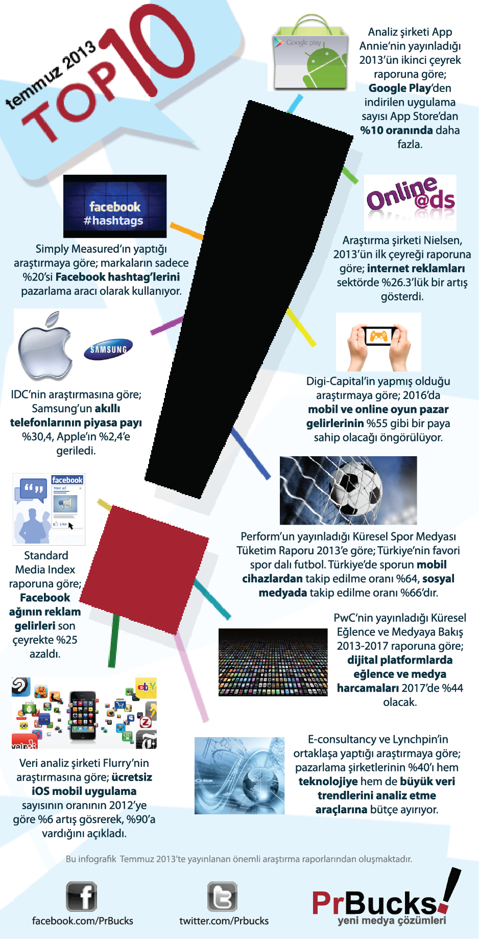 PRbucks_infografik_temmuz