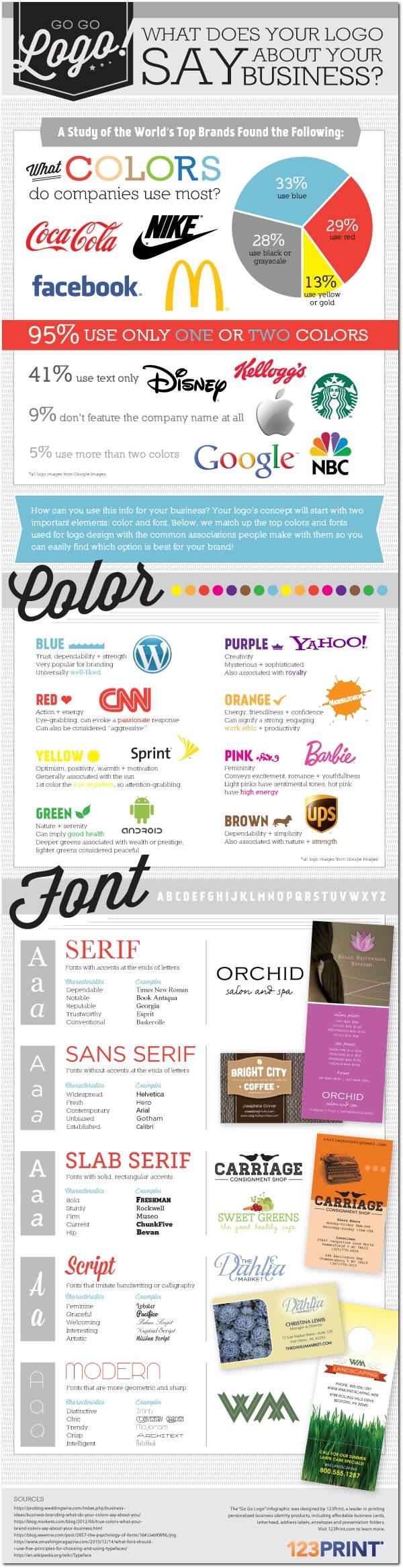 logo infografik