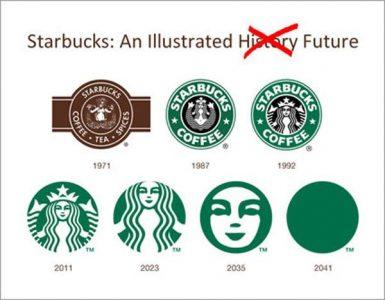 Starbucks-Logosunun-Geçmişi-ve-Geleceği-600