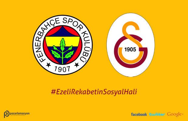 Ezeli Rekabetin Sosyal Hali: Galatasaray ve Fenerbahçe'nin Sosyal Medya Karnesi