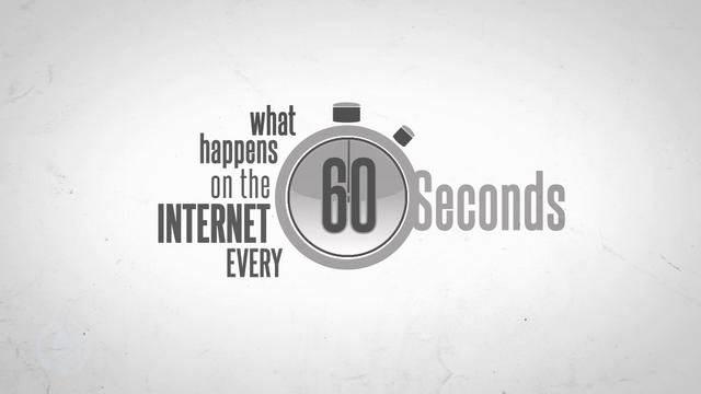 1 Dakikada İnternet Dünyasında Neler Yaşanıyor? [İnfografik]
