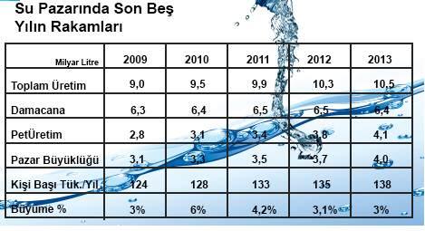 su pazarı