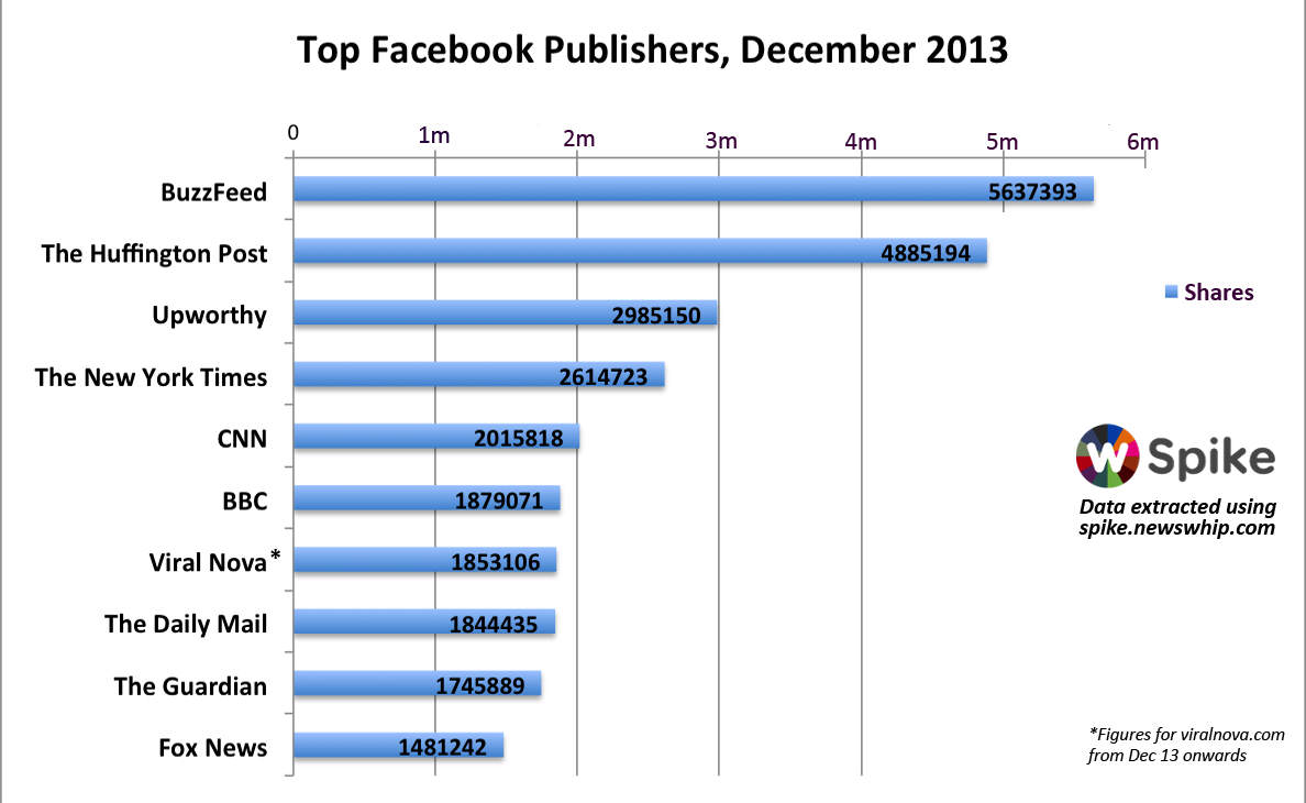 facebook-publishers