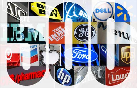 2014'te Dünya'nın En Çok Beğenilen Şirketleri