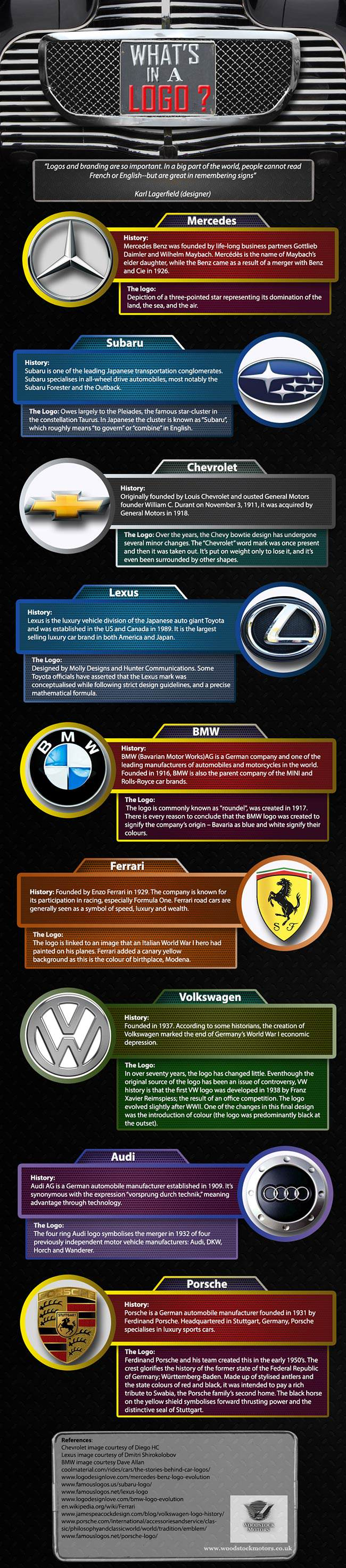 Whats-in-a-logo-Infographic-650px