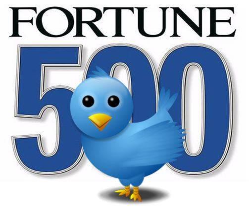 Fortune 500 Sosyal Medyayı Bilmiyor!
