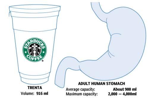 Starbucks-İlginç-Gerçekler_007