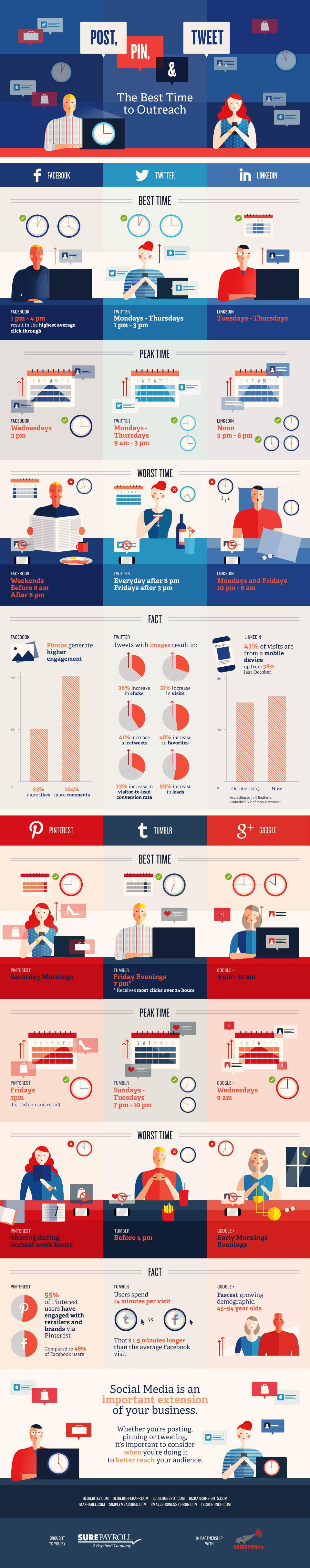 sosyal-medya-zaman