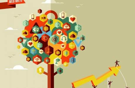 Marketing business tree