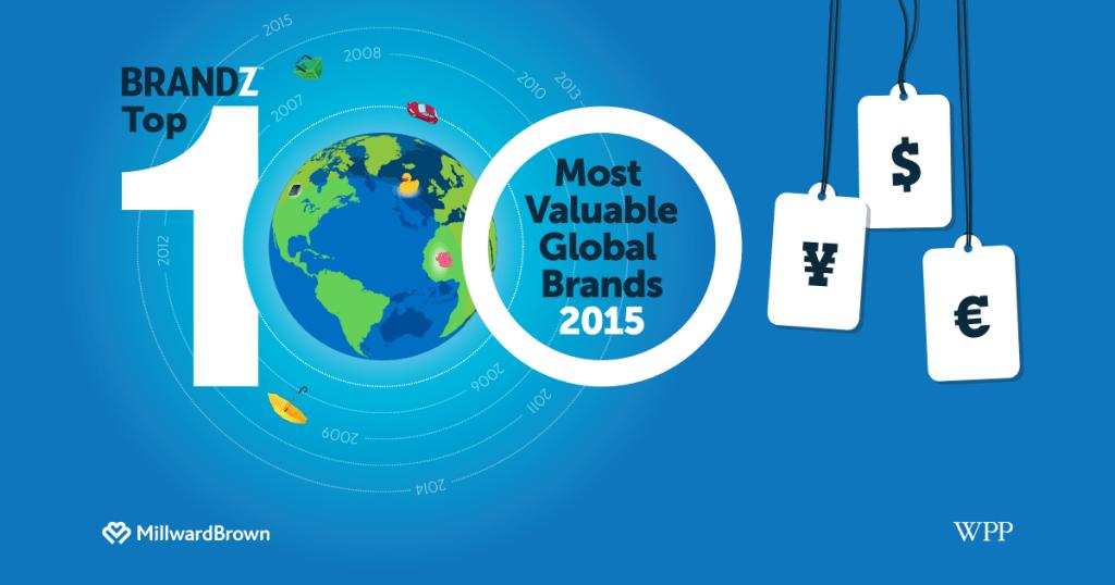 2015 Yılında Dünyanın En Değerli Markaları