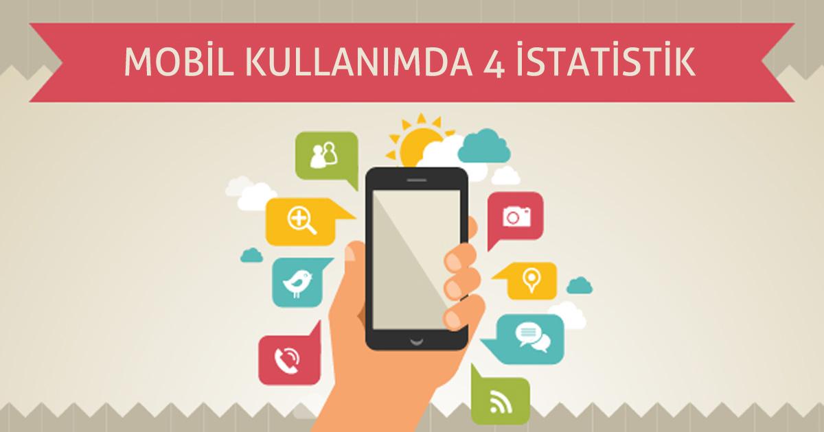 Mobil Site Kullanımında Göz Önünde Bulundurmanız Gereken 4 İstatistik
