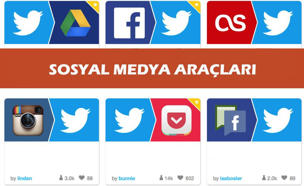 Markaların Hayatını Kolaylaştıran 10 Yaygın Sosyal Medya Aracı
