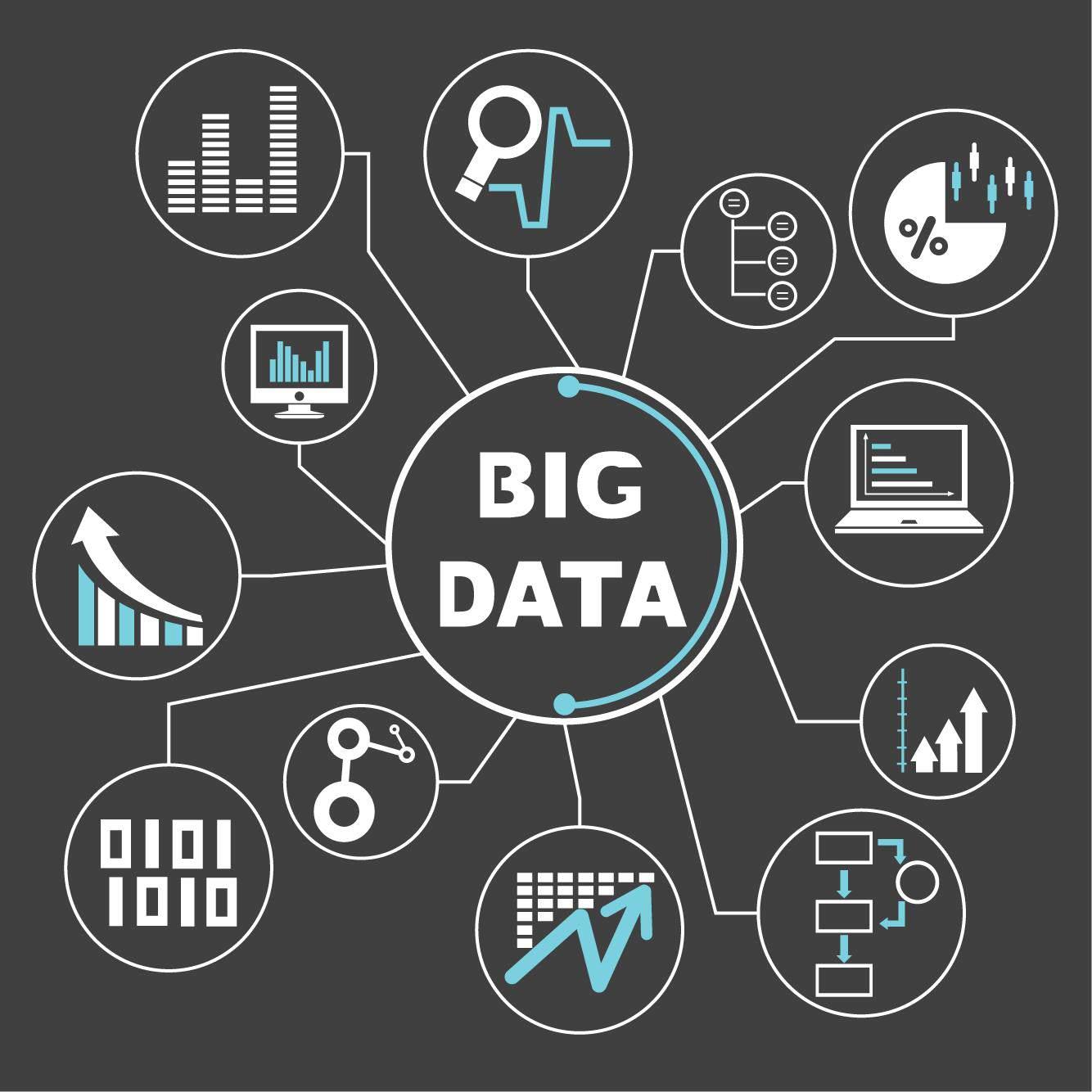'Big Data' Şirketler için Neden Daha Fazla Parayı İfade Eder?