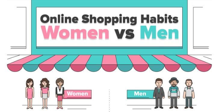 Online-Shopping-Habits