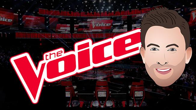 Sosyal Etkileşim için Twitter'dan Artırılmış Gerçekliği Kullanan Yarışma:  The Voice