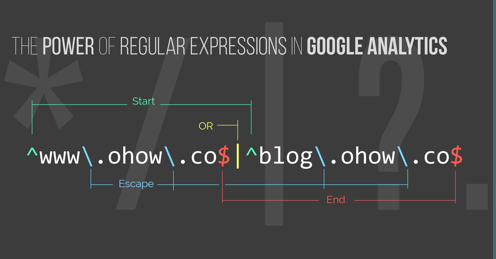 Google Analytics'de Düzenli İfadeler (Regular Expression) Nasıl Kullanılır?