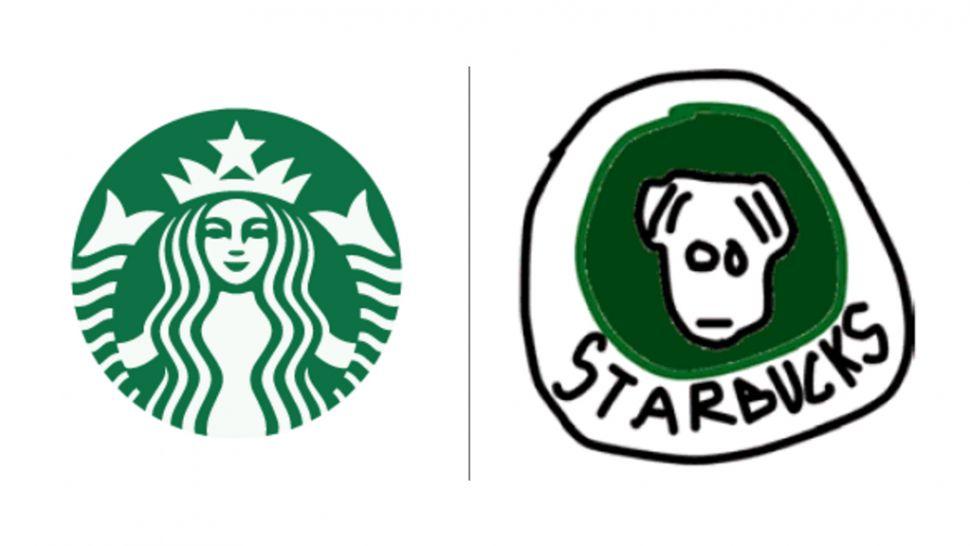 Ünlü Markaların Logolarını Hafızanızdan Çizebilir misiniz?
