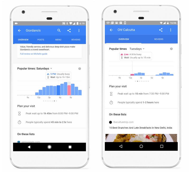 Google, Restoranlardaki Bekleme Sürelerini Gösterecek