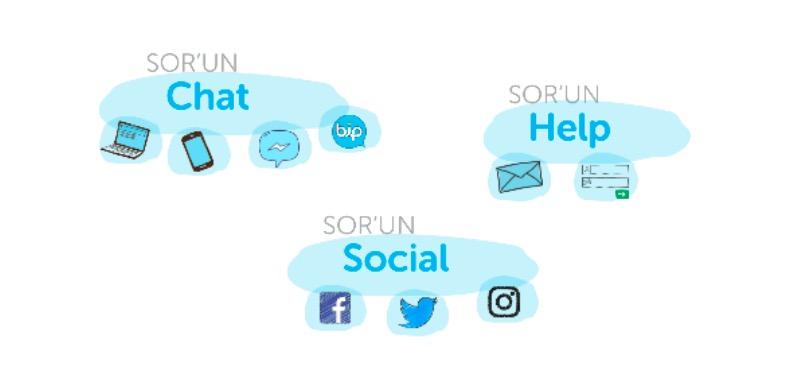 SOR'UN Sivil Toplum Kuruluşları Destek Programını Başlattı