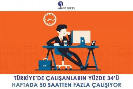 Türkiye'de Çalışanların %34'ü Haftada 50 Saatten Fazla Çalışıyor
