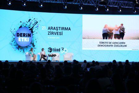 21. Araştırma Zirvesi, Türkiye'deki Gençlere Yakından Baktı