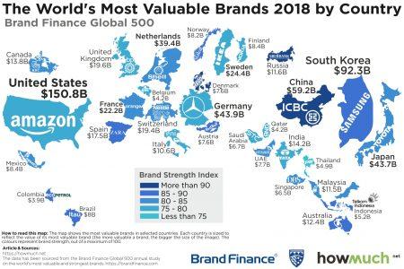 Dünyanın En Değerli Markaları Listesinde Teknoloji Hakimiyeti