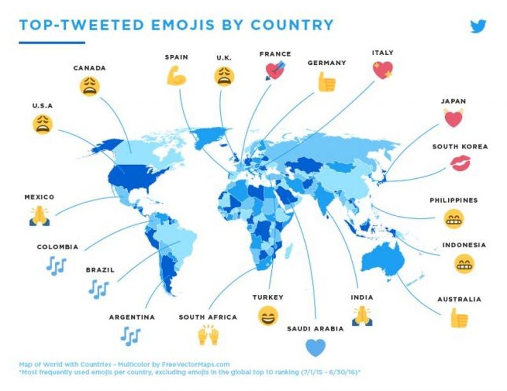 Ülkelerin En Çok Kullandığı Emojiler Belli Oldu