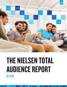 Sosyal Medya'nın Teşhir Etme ,Gözetleme ve Mahremiyet İlişkisi
